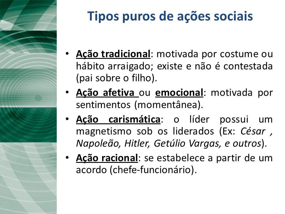 Tipos puros de ações sociais Ação tradicional: motivada por costume ou hábito arraigado; existe e não é contestada (pai sobre o filho). Ação afetiva o