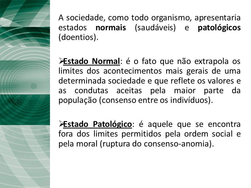 A sociedade, como todo organismo, apresentaria estados normais (saudáveis) e patológicos (doentios). Estado Normal: é o fato que não extrapola os limi