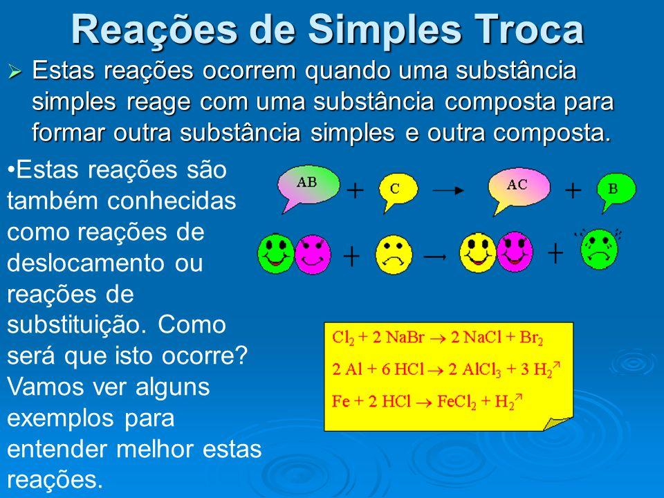 Estas reações ocorrem quando uma substância simples reage com uma substância composta para formar outra substância simples e outra composta. Estas rea