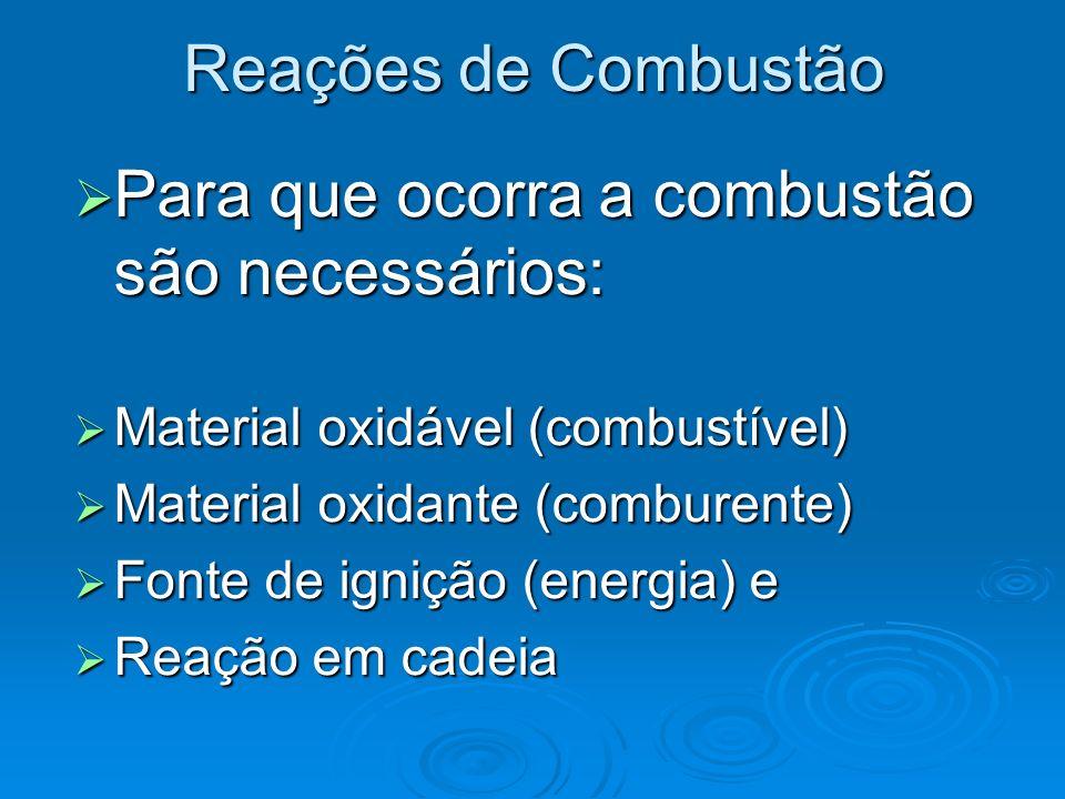 Reações de Combustão Para que ocorra a combustão são necessários: Para que ocorra a combustão são necessários: Material oxidável (combustível) Materia