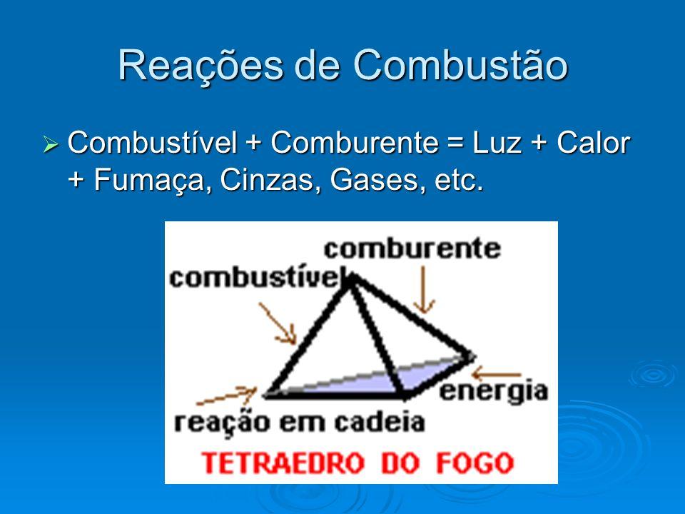 Combustível + Comburente = Luz + Calor + Fumaça, Cinzas, Gases, etc. Combustível + Comburente = Luz + Calor + Fumaça, Cinzas, Gases, etc. Reações de C
