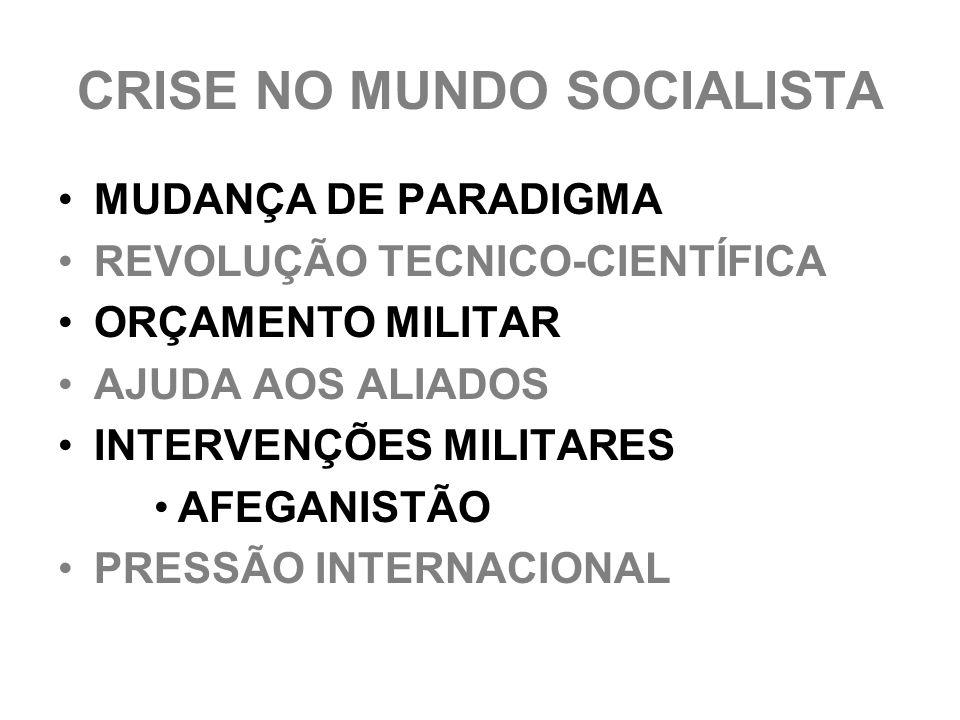 CRISE NO MUNDO SOCIALISTA MUDANÇA DE PARADIGMA REVOLUÇÃO TECNICO-CIENTÍFICA ORÇAMENTO MILITAR AJUDA AOS ALIADOS INTERVENÇÕES MILITARES AFEGANISTÃO PRE