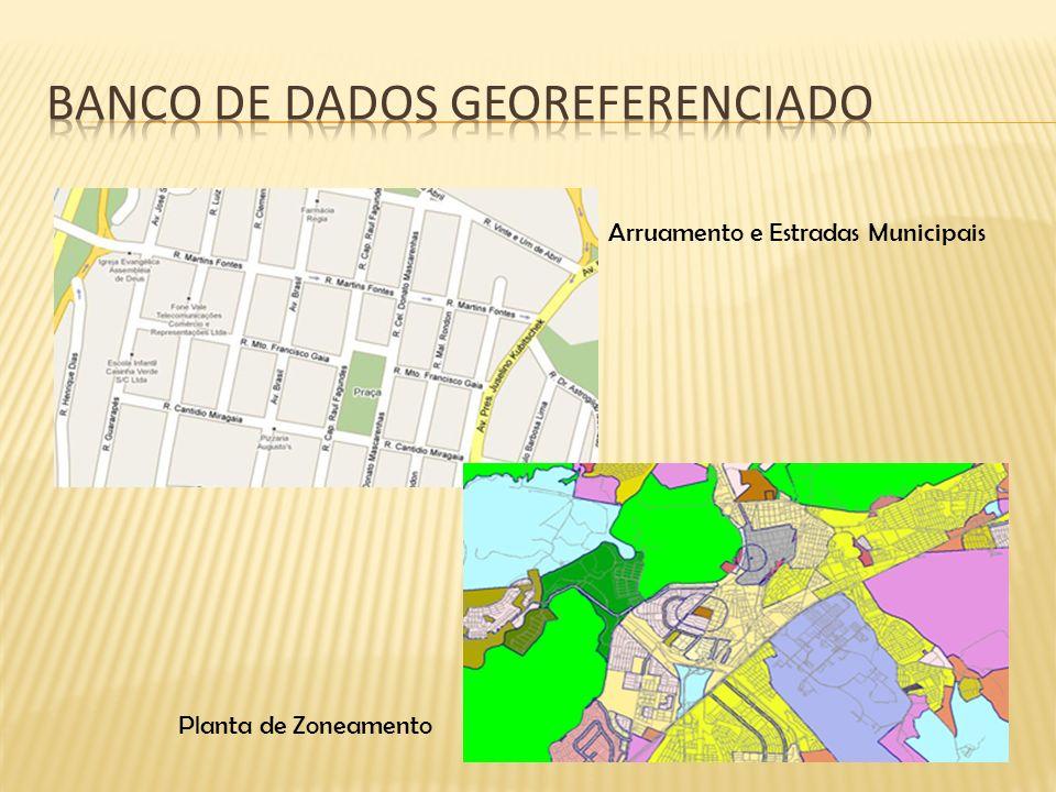 Arruamento e Estradas Municipais Planta de Zoneamento