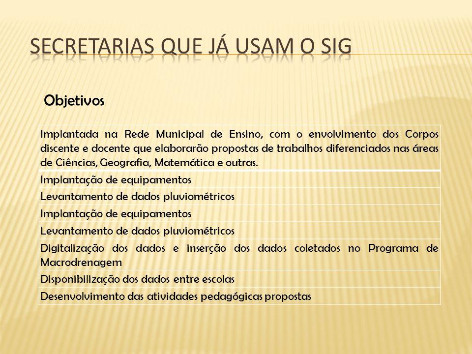 Objetivos Implantada na Rede Municipal de Ensino, com o envolvimento dos Corpos discente e docente que elaborarão propostas de trabalhos diferenciados