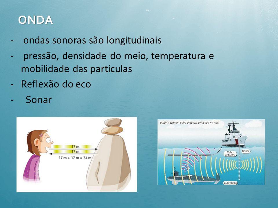 ONDA ONDA -Pulso energético que se propaga através do espaço ou através de um meio (líquido, sólido ou gasoso). -Não transporta matéria. - Há, entreta