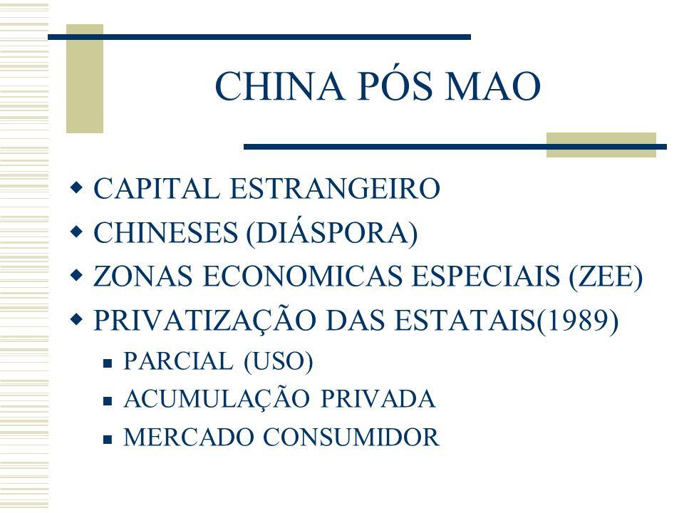 CHINA PÓS MAO CAPITAL ESTRANGEIRO CHINESES (DIÁSPORA) ZONAS ECONOMICAS ESPECIAIS (ZEE) PRIVATIZAÇÃO DAS ESTATAIS(1989) PARCIAL (USO) ACUMULAÇÃO PRIVAD