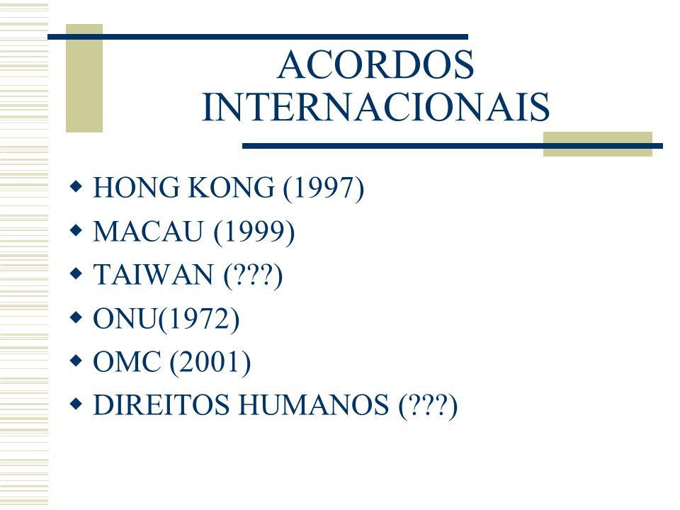 ACORDOS INTERNACIONAIS HONG KONG (1997) MACAU (1999) TAIWAN (???) ONU(1972) OMC (2001) DIREITOS HUMANOS (???)