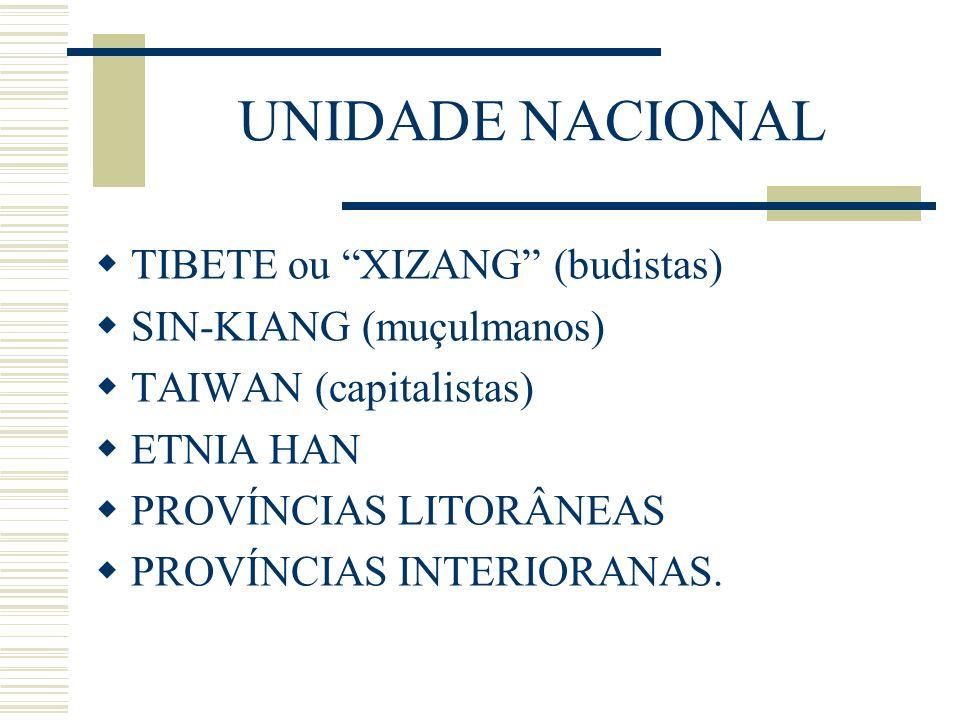 UNIDADE NACIONAL TIBETE ou XIZANG (budistas) SIN-KIANG (muçulmanos) TAIWAN (capitalistas) ETNIA HAN PROVÍNCIAS LITORÂNEAS PROVÍNCIAS INTERIORANAS.