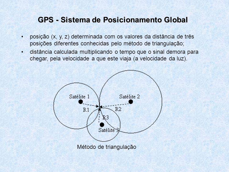 posição (x, y, z) determinada com os valores da distância de três posições diferentes conhecidas pelo método de triangulação; distância calculada multiplicando o tempo que o sinal demora para chegar, pela velocidade a que este viaja (a velocidade da luz).