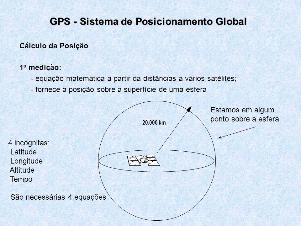 GPS - Sistema de Posicionamento Global Cálculo da Posição 1º medição: - equação matemática a partir da distâncias a vários satélites; - fornece a posição sobre a superfície de uma esfera 20.000 km 4 incógnitas: Latitude Longitude Altitude Tempo São necessárias 4 equações Estamos em algum ponto sobre a esfera