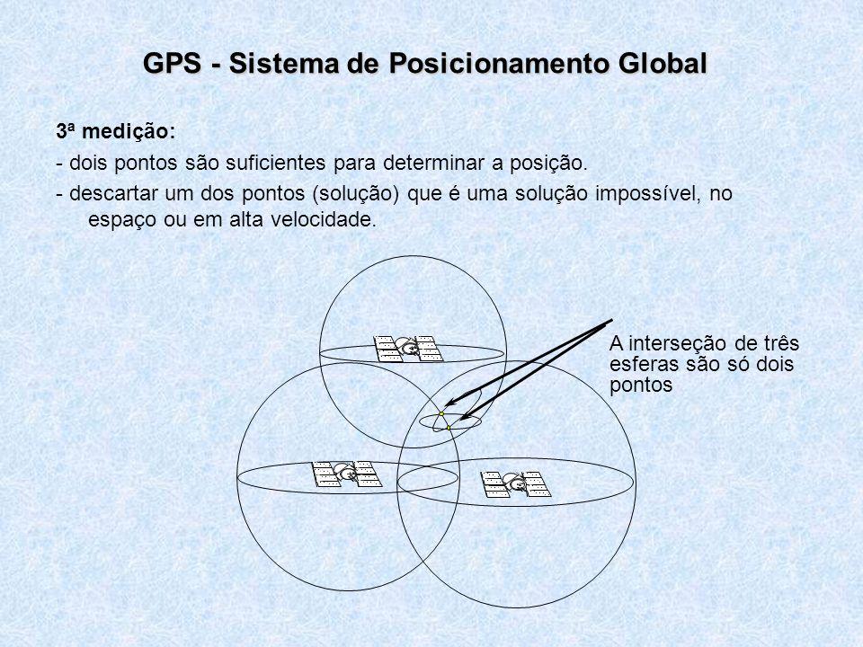 3ª medição: - dois pontos são suficientes para determinar a posição. - descartar um dos pontos (solução) que é uma solução impossível, no espaço ou em