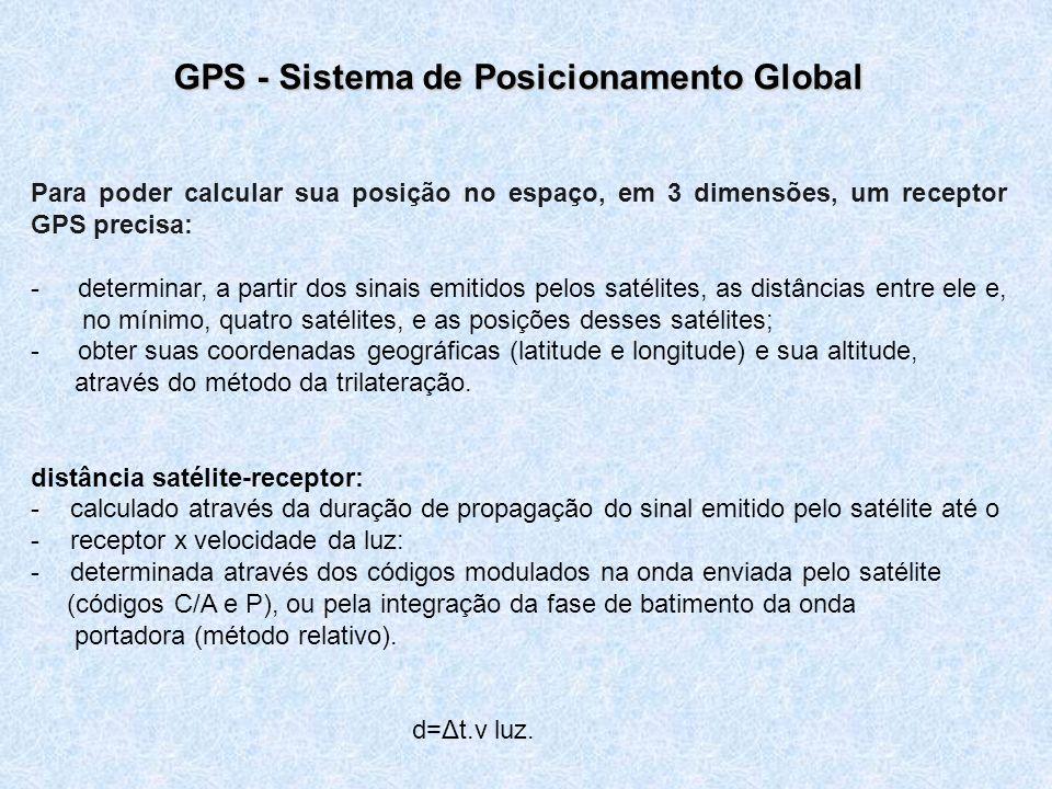GPS - Sistema de Posicionamento Global Para poder calcular sua posição no espaço, em 3 dimensões, um receptor GPS precisa: - determinar, a partir dos sinais emitidos pelos satélites, as distâncias entre ele e, no mínimo, quatro satélites, e as posições desses satélites; - obter suas coordenadas geográficas (latitude e longitude) e sua altitude, através do método da trilateração.