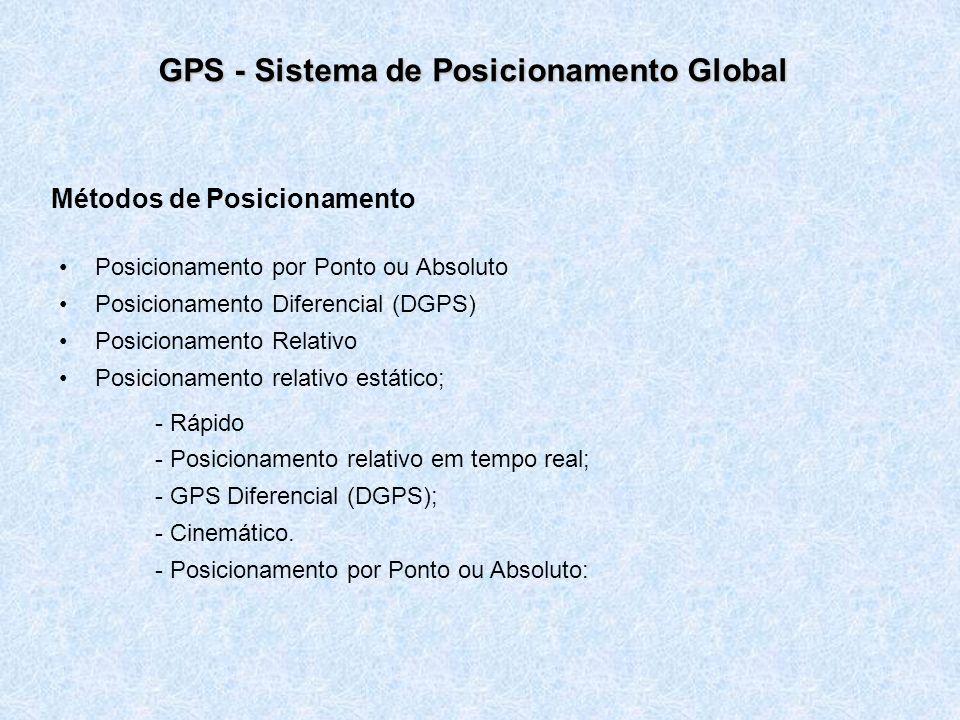 GPS - Sistema de Posicionamento Global Métodos de Posicionamento Posicionamento por Ponto ou Absoluto Posicionamento Diferencial (DGPS) Posicionamento Relativo Posicionamento relativo estático; - Rápido - Posicionamento relativo em tempo real; - GPS Diferencial (DGPS); - Cinemático.