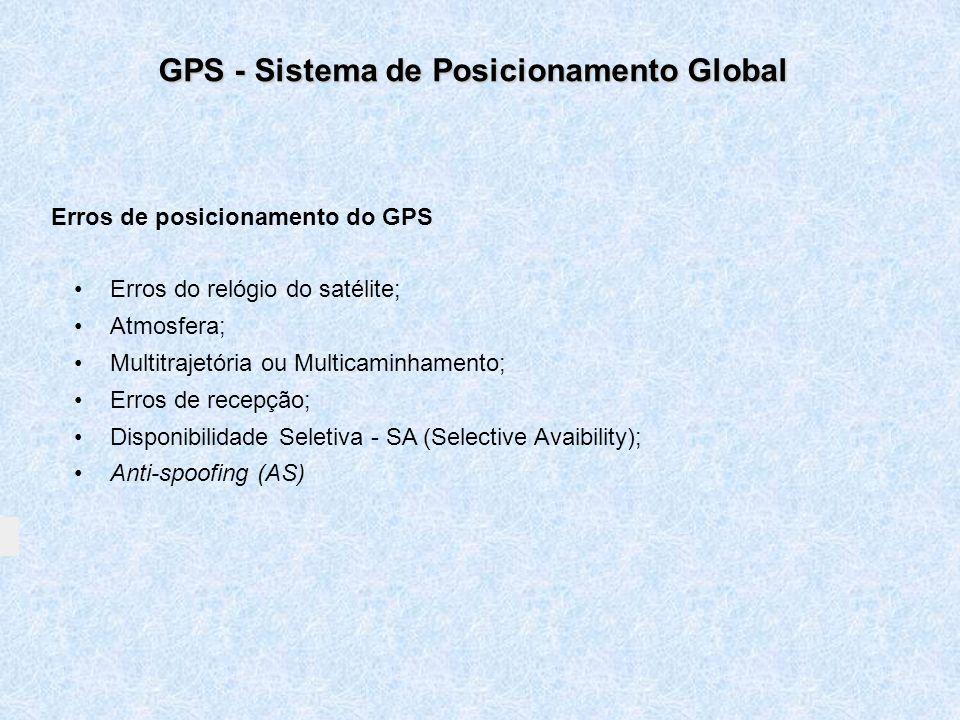 Erros do relógio do satélite; Atmosfera; Multitrajetória ou Multicaminhamento; Erros de recepção; Disponibilidade Seletiva - SA (Selective Avaibility); Anti-spoofing (AS) Erros de posicionamento do GPS GPS - Sistema de Posicionamento Global