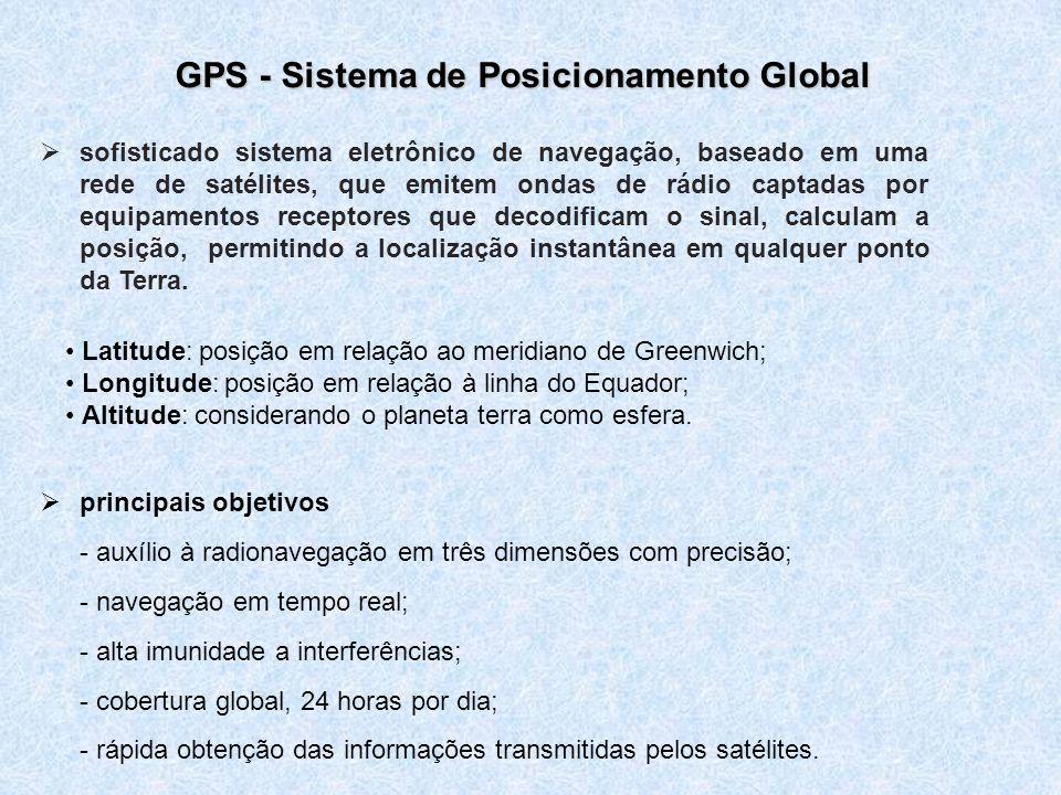 GPS - Sistema de Posicionamento Global sofisticado sistema eletrônico de navegação, baseado em uma rede de satélites, que emitem ondas de rádio captadas por equipamentos receptores que decodificam o sinal, calculam a posição, permitindo a localização instantânea em qualquer ponto da Terra.