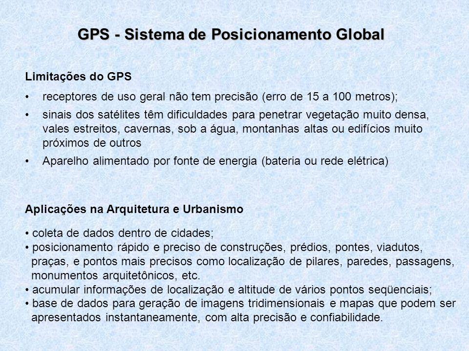 receptores de uso geral não tem precisão (erro de 15 a 100 metros); sinais dos satélites têm dificuldades para penetrar vegetação muito densa, vales e