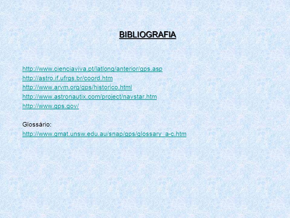 BIBLIOGRAFIA http://www.cienciaviva.pt/latlong/anterior/gps.asp http://astro.if.ufrgs.br/coord.htm http://www.arvm.org/gps/historico.html http://www.a