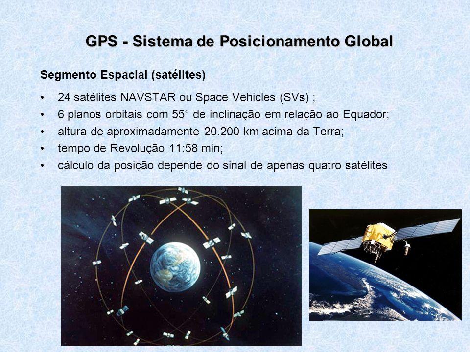 GPS - Sistema de Posicionamento Global Segmento Espacial (satélites) 24 satélites NAVSTAR ou Space Vehicles (SVs) ; 6 planos orbitais com 55° de inclinação em relação ao Equador; altura de aproximadamente 20.200 km acima da Terra; tempo de Revolução 11:58 min; cálculo da posição depende do sinal de apenas quatro satélites