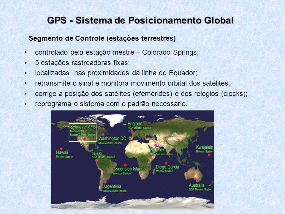 GPS - Sistema de Posicionamento Global controlado pela estação mestre – Colorado Springs; 5 estações rastreadoras fixas; localizadas nas proximidades da linha do Equador; retransmite o sinal e monitora movimento orbital dos satélites; corrige a posição dos satélites (efemérides) e dos relógios (clocks); reprograma o sistema com o padrão necessário.