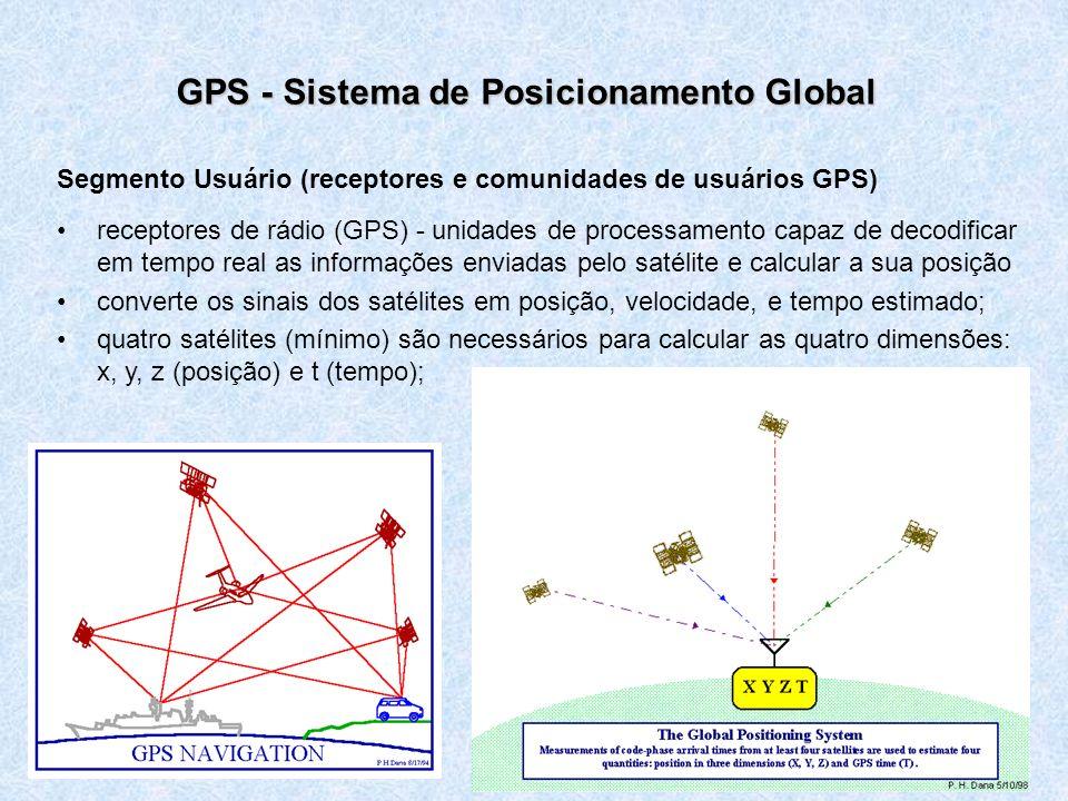 GPS - Sistema de Posicionamento Global Segmento Usuário (receptores e comunidades de usuários GPS) receptores de rádio (GPS) - unidades de processamento capaz de decodificar em tempo real as informações enviadas pelo satélite e calcular a sua posição converte os sinais dos satélites em posição, velocidade, e tempo estimado; quatro satélites (mínimo) são necessários para calcular as quatro dimensões: x, y, z (posição) e t (tempo);