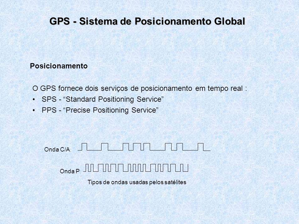 O GPS fornece dois serviços de posicionamento em tempo real : SPS - Standard Positioning Service PPS - Precise Positioning Service Onda C/A : Onda P : Tipos de ondas usadas pelos satélites Posicionamento