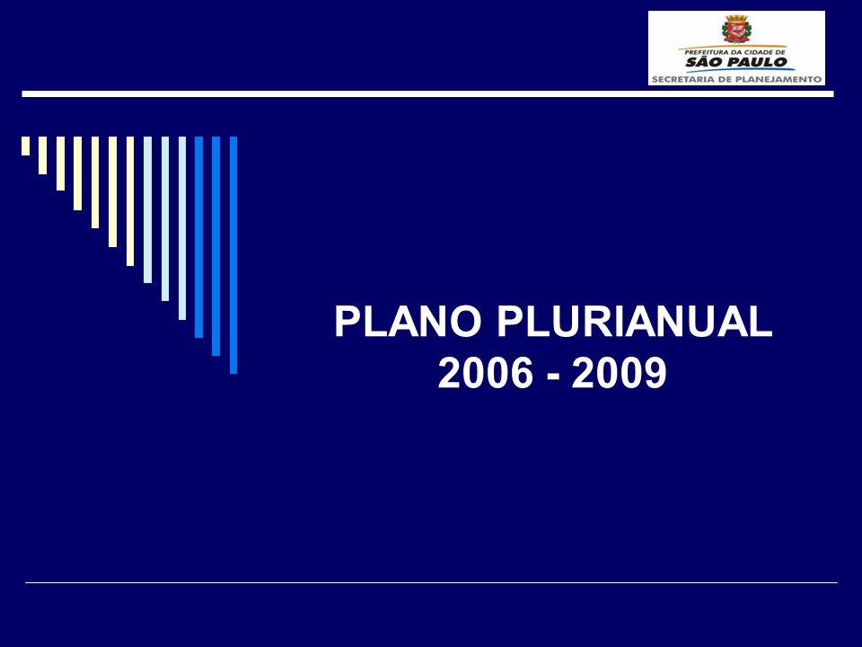 PLANO PLURIANUAL 2006 - 2009