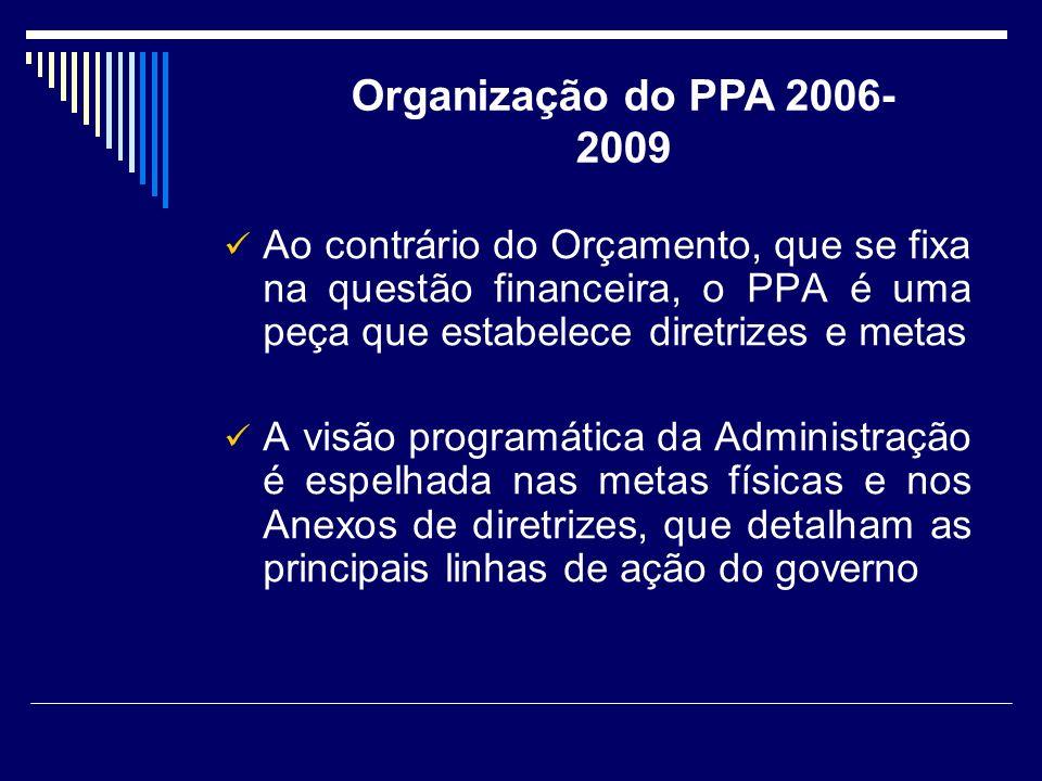 Ao contrário do Orçamento, que se fixa na questão financeira, o PPA é uma peça que estabelece diretrizes e metas A visão programática da Administração é espelhada nas metas físicas e nos Anexos de diretrizes, que detalham as principais linhas de ação do governo Organização do PPA 2006- 2009
