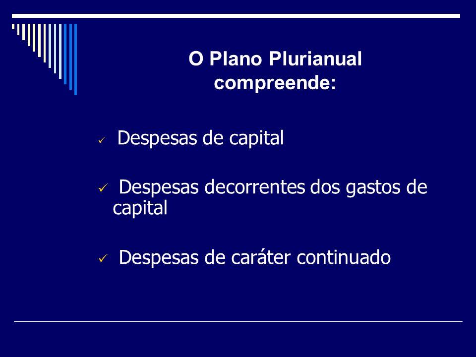 Despesas de capital Despesas decorrentes dos gastos de capital Despesas de caráter continuado O Plano Plurianual compreende: