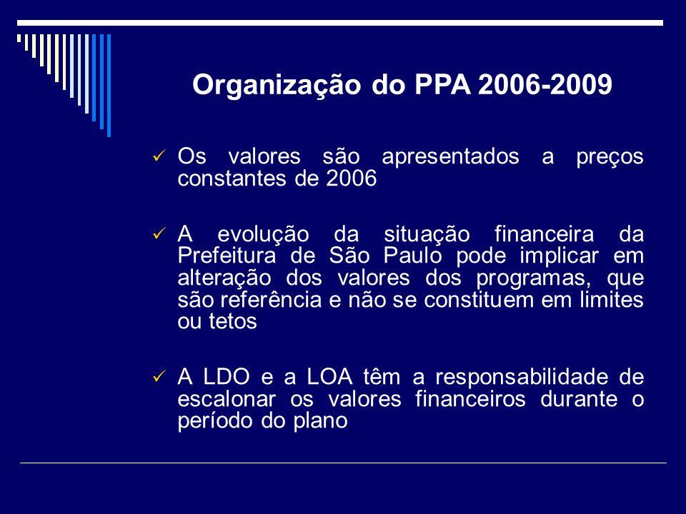 Os valores são apresentados a preços constantes de 2006 A evolução da situação financeira da Prefeitura de São Paulo pode implicar em alteração dos valores dos programas, que são referência e não se constituem em limites ou tetos A LDO e a LOA têm a responsabilidade de escalonar os valores financeiros durante o período do plano Organização do PPA 2006-2009
