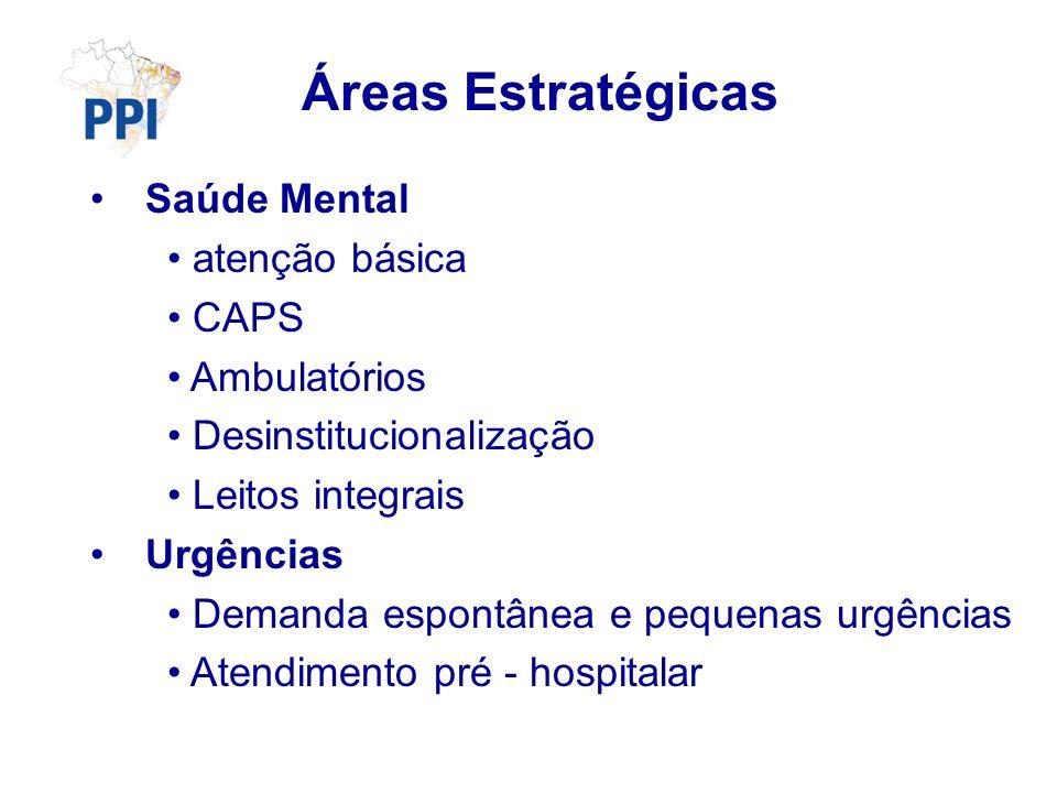 Áreas Estratégicas Saúde Mental atenção básica CAPS Ambulatórios Desinstitucionalização Leitos integrais Urgências Demanda espontânea e pequenas urgên