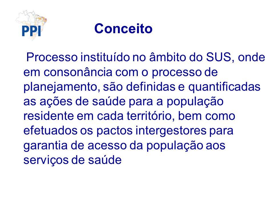 Avaliação Julgamento de valor a respeito de uma intervenção ou um serviço com o objetivo de auxiliar o processo de tomada de decisão (Contandriopoulos et al., 1997).