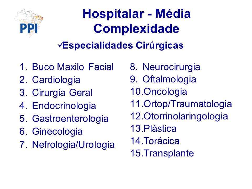 Hospitalar - Média Complexidade Especialidades Cirúrgicas 1.Buco Maxilo Facial 2.Cardiologia 3.Cirurgia Geral 4.Endocrinologia 5.Gastroenterologia 6.G