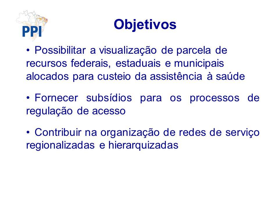 Possibilitar a visualização de parcela de recursos federais, estaduais e municipais alocados para custeio da assistência à saúde Fornecer subsídios pa