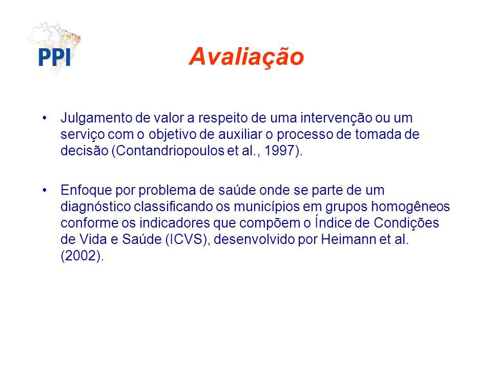 Avaliação Julgamento de valor a respeito de uma intervenção ou um serviço com o objetivo de auxiliar o processo de tomada de decisão (Contandriopoulos
