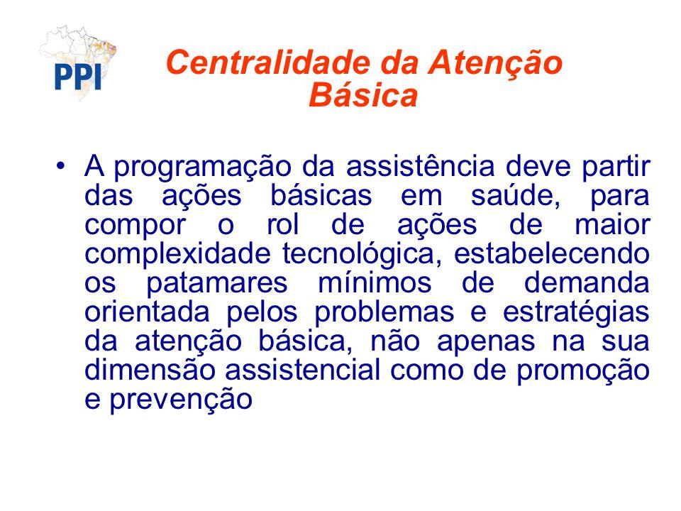 Áreas Estratégicas Saúde Mental atenção básica CAPS Ambulatórios Desinstitucionalização Leitos integrais Urgências Demanda espontânea e pequenas urgências Atendimento pré - hospitalar