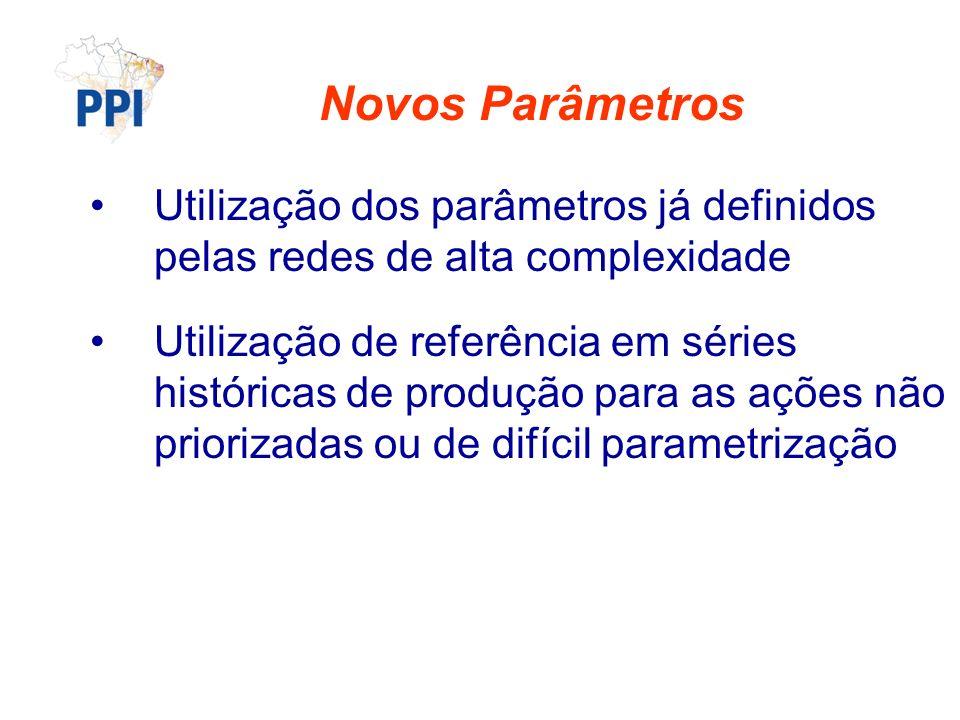Utilização dos parâmetros já definidos pelas redes de alta complexidade Utilização de referência em séries históricas de produção para as ações não pr
