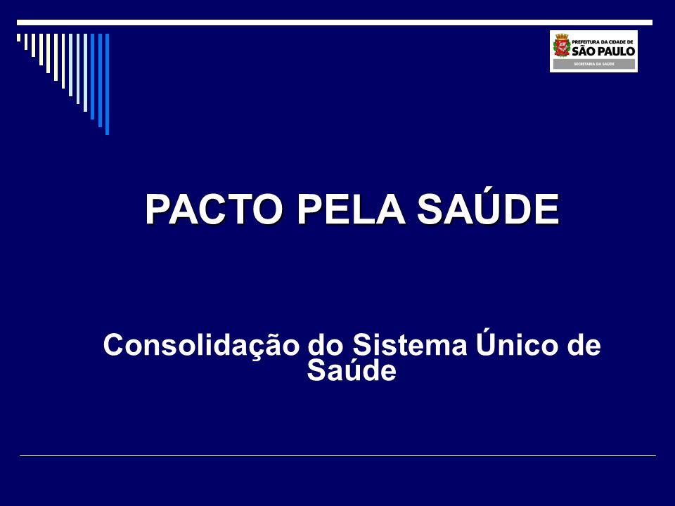 PACTO PELA SAÚDE Consolidação do Sistema Único de Saúde