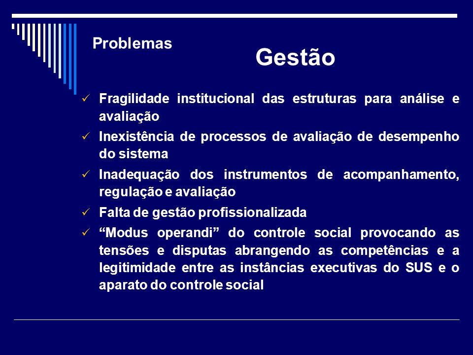 Problemas Fragilidade institucional das estruturas para análise e avaliação Inexistência de processos de avaliação de desempenho do sistema Inadequaçã