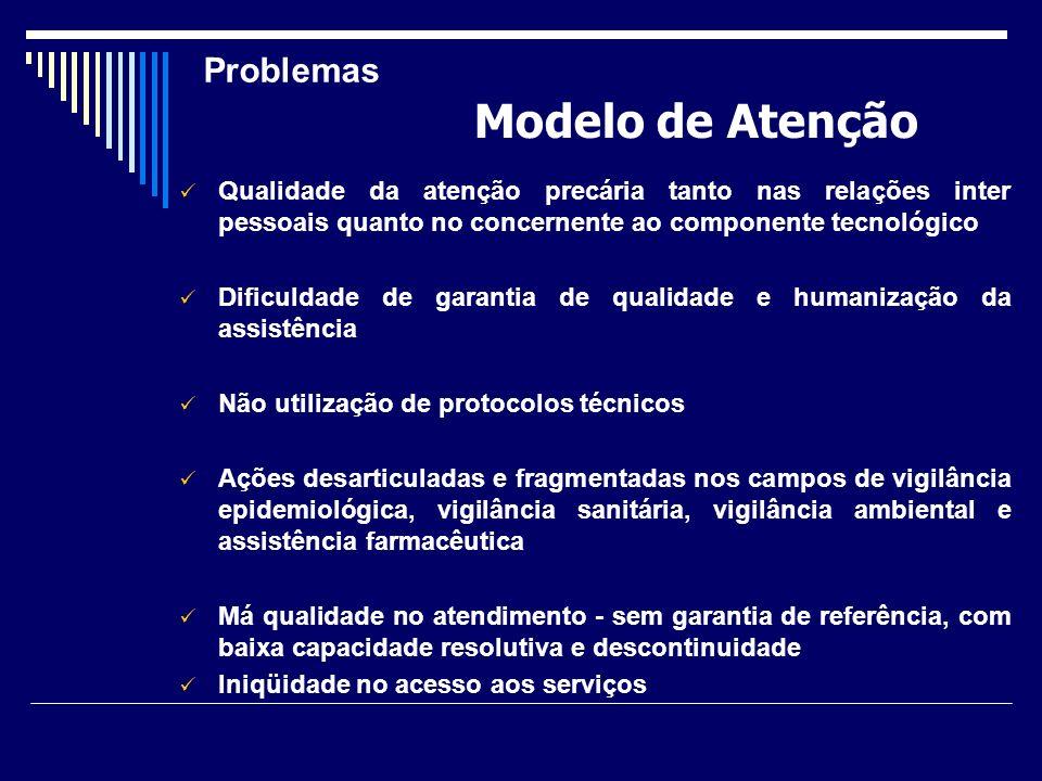 Problemas Qualidade da atenção precária tanto nas relações inter pessoais quanto no concernente ao componente tecnológico Dificuldade de garantia de q