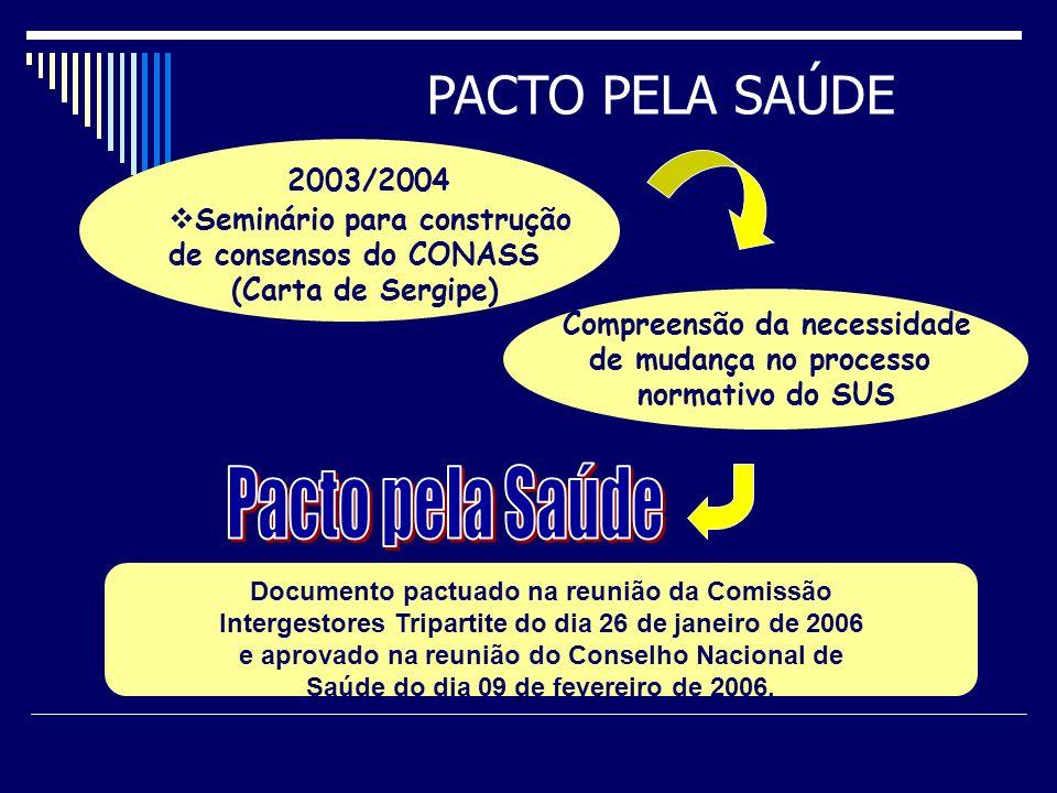 Documento pactuado na reunião da Comissão Intergestores Tripartite do dia 26 de janeiro de 2006 e aprovado na reunião do Conselho Nacional de Saúde do