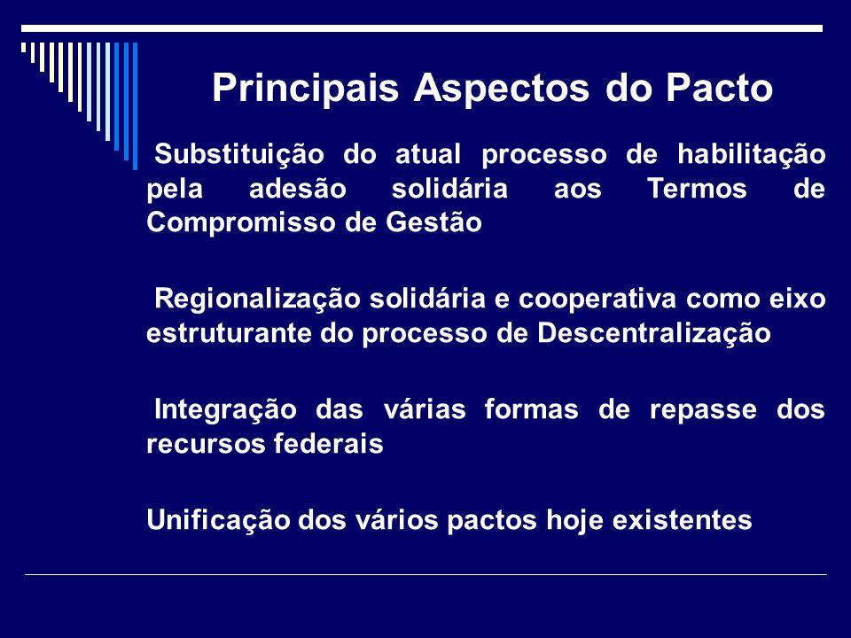 Principais Aspectos do Pacto Substituição do atual processo de habilitação pela adesão solidária aos Termos de Compromisso de Gestão Regionalização so