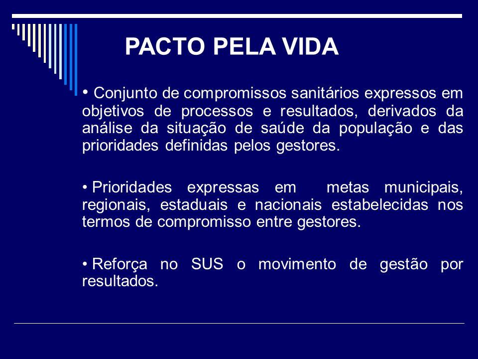 Conjunto de compromissos sanitários expressos em objetivos de processos e resultados, derivados da análise da situação de saúde da população e das pri