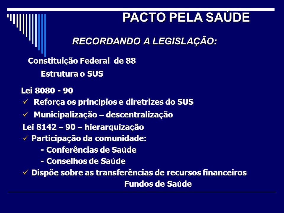 PACTO PELA SAÚDE RECORDANDO A LEGISLAÇÃO: RECORDANDO A LEGISLAÇÃO: Constitui ç ão Federal de 88 Estrutura o SUS Lei 8080 - 90 Refor ç a os princ í pio
