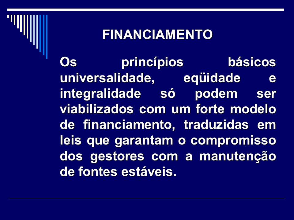 FINANCIAMENTO Os princípios básicos universalidade, eqüidade e integralidade só podem ser viabilizados com um forte modelo de financiamento, traduzida