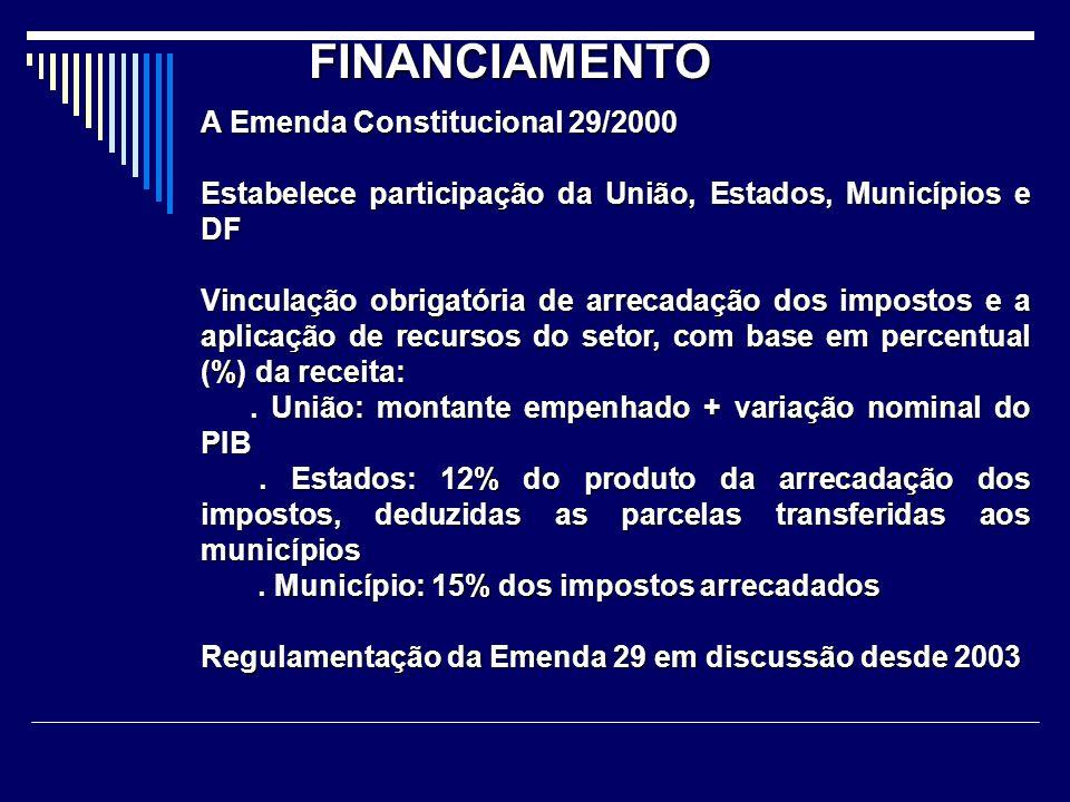 FINANCIAMENTO A Emenda Constitucional 29/2000 Estabelece participação da União, Estados, Municípios e DF Vinculação obrigatória de arrecadação dos imp
