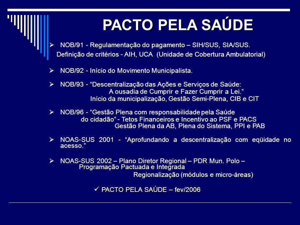 PACTO PELA SAÚDE NOB/91 - Regulamentação do pagamento – SIH/SUS, SIA/SUS. Definição de critérios - AIH, UCA (Unidade de Cobertura Ambulatorial) NOB/92