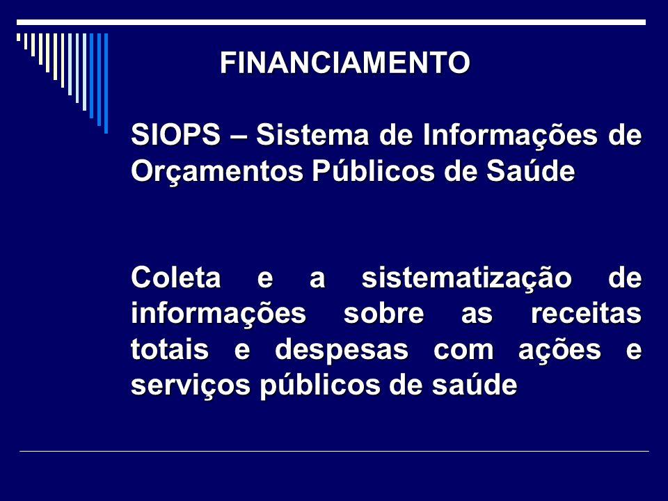 FINANCIAMENTO SIOPS – Sistema de Informações de Orçamentos Públicos de Saúde Coleta e a sistematização de informações sobre as receitas totais e despe