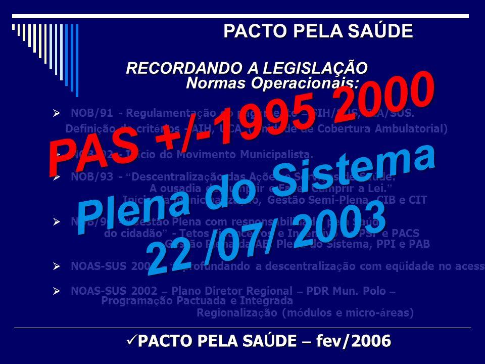 PACTO PELA SAÚDE RECORDANDO A LEGISLAÇÃO Normas Operacionais: RECORDANDO A LEGISLAÇÃO Normas Operacionais: NOB/91 - Regulamenta ç ão do pagamento – SI