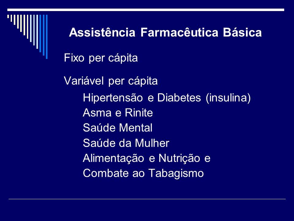 Assistência Farmacêutica Básica Fixo per cápita Variável per cápita Hipertensão e Diabetes (insulina) Asma e Rinite Saúde Mental Saúde da Mulher Alime