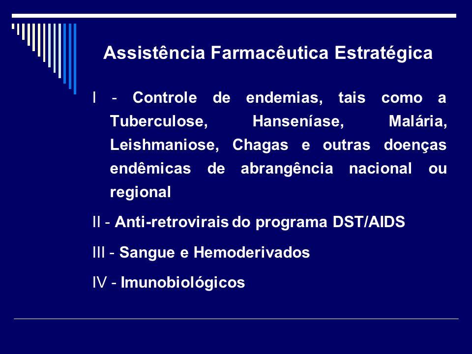 I - Controle de endemias, tais como a Tuberculose, Hanseníase, Malária, Leishmaniose, Chagas e outras doenças endêmicas de abrangência nacional ou reg
